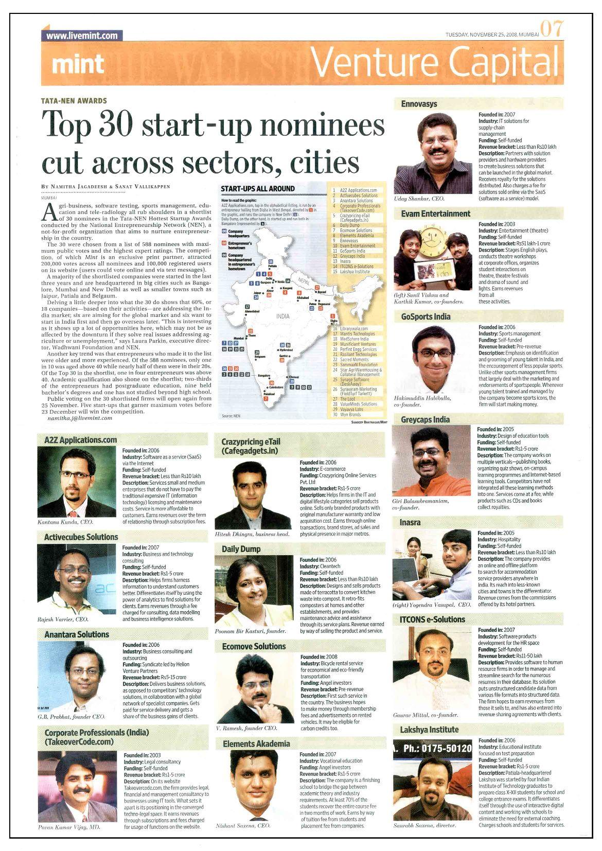Anantara Solutions Pvt. Ltd. shortlisted for Tata-NEN Hottest Startup Award